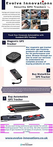 Shop Affordable Personal GPS Tracker