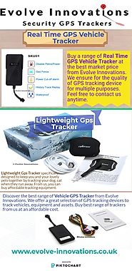 Leading Online Retailer Of GPS Security Tracker