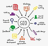 On Page, SEO is the main factor of Website Traffic