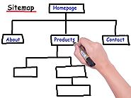 Don't Forget to Build a Sitemap Page - SEO Buckinghamshire