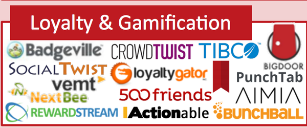 Headline for 14+ Loyalty & Gamification Platforms & Solutions