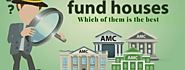 Mutual fund houses in india | Meaning of mutual fund | WealthBucket |