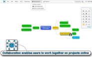 MindMup: Zero-Friction Free Mind Mapping Software Online - Mind map in your browser