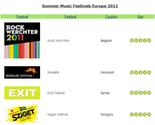 Music Festivals Europe 2014 - Festivalsearcher.com