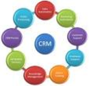 How Customer Relationship Management systems can be of benefit to your business - SME - Business - The Independent