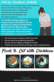 Best Diet for Diarrhoea Patients Infographic, Foods to Eat With Diarrhea