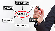 Steps For Successful Career Planning