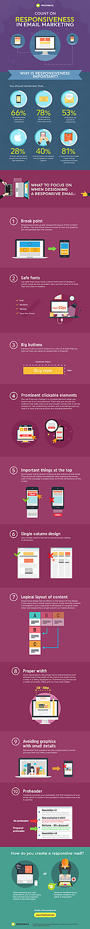 Make responsive email newsletters! #infographic | FreshMail Email Marketing Blog