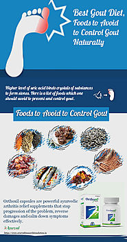 Best Gout Diet Infographic, List of Foods to Avoid with Gout