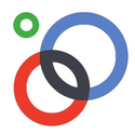 Circloscope - A better way to manage Google+ circles!