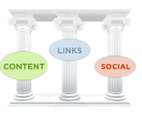 The Three Pillars Of SEO In 2014