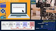 Process of video productions