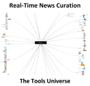 Part 6: The Tools Universe