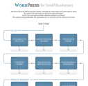 The Wordpress Guide for Small Businesses – Simply Business
