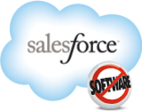 CRM and cloud computing - Salesforce.com