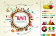 80+ Infographics, Charting and Mapping Tools