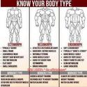 5. Know your body!