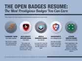 The Most Prestigious Badges You Can Earn