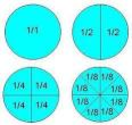 Math Games: Mixed Fractions Level 1