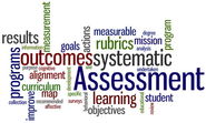 The Comprehensive Math Assessment Resource