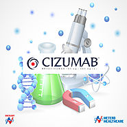 Cizumab - Bevacizumab, Cancer Medicine Manufacturer and Bulk Supplier in India