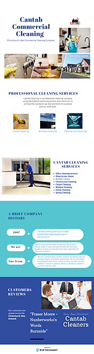PROFESSIONAL WINDOW CLEANING SERVICE IN CHRISTCHURCH