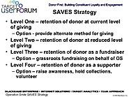 Operation Smiles applies a SAVES strategy to keep donors retained and engaged