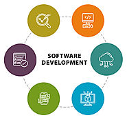 Best Software Development Services Outsourcing Company In USA
