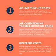 Are The Air Conditioner Repair Costs Go Down In Winter Season 2019?