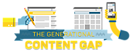 Content Engagement by Generation