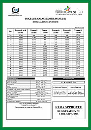 Latest Update Price List & Payment Plan | Galaxy North Avenue 2