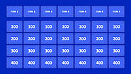 Character Traits Jeopardy Template