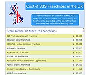 A number of UK Franchises