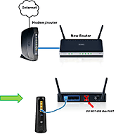 How To Connect DLink Wireless Router To Computer | RouterSetup