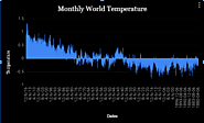 "Dahlia J on Twitter: ""I had no idea that turning world temperature data into a graph using @msexcel would prove to be..."