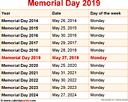 When is Memorial Day 2019 Date | History & Wiki Information