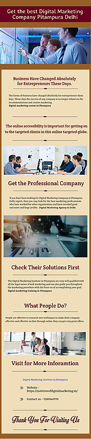 Best Digital Marketing Company Delhi | Infographic
