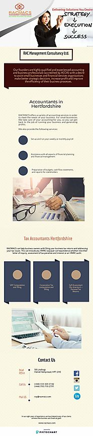 Handle the Business Finances with Accountants Hertfordshire | RACMACS
