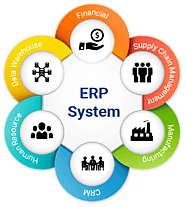Beginner's Guide to use Construction ERP Software | ACGIL