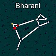 What is Bharani Nakshatra in Vedic astrology? Article - ArticleTed - News and Articles
