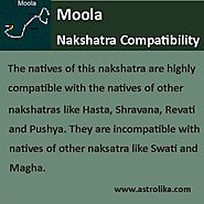 Moola Nakshatra Vedic Astrology for Male Female Article - ArticleTed - News and Articles