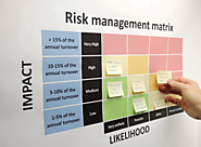 Cybersecurity Risk Management, Risk Management, Risk Assessment | Steppa