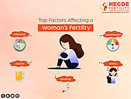 Top factors affecting a #Woman's #Fertility