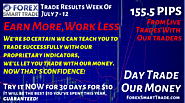 Forex Smart Trade Do Something You've Never Done