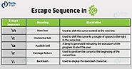 15 Types of Escape Sequence in C that Make your Coding Better - DataFlair
