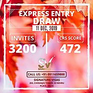 Recent Express Entry Draw Invites 3200 Candidates