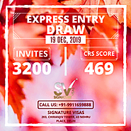 Recent Express Entry Draw Required Low CRS Score