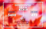 The First Express Entry Draw of 2020 Invites 3400 Candidates for Permanent Residency