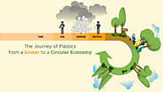 The Journey of Plastics from a Linear to a Circular Economy