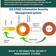 ISO 27001 Certification Process